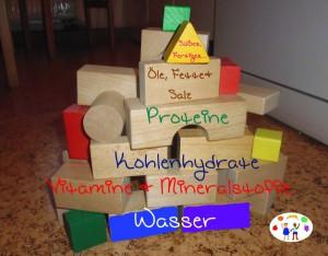 Ernährungs_Pyramide 600px_veggie-kids.de